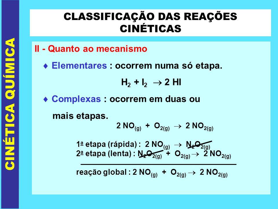 CLASSIFICAÇÃO DAS REAÇÕES CINÉTICAS