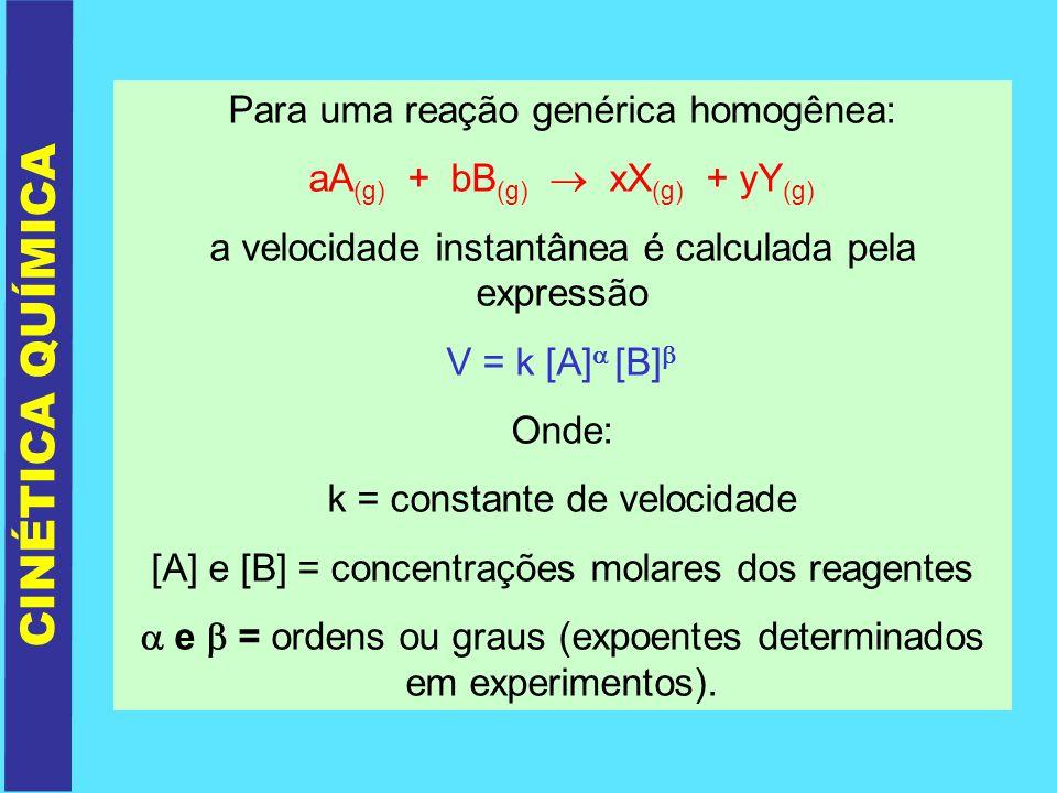 CINÉTICA QUÍMICA Para uma reação genérica homogênea: