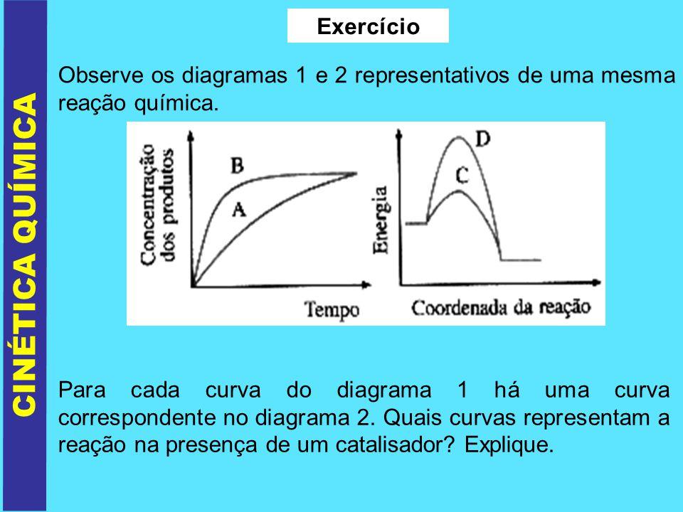 CINÉTICA QUÍMICA Exercício