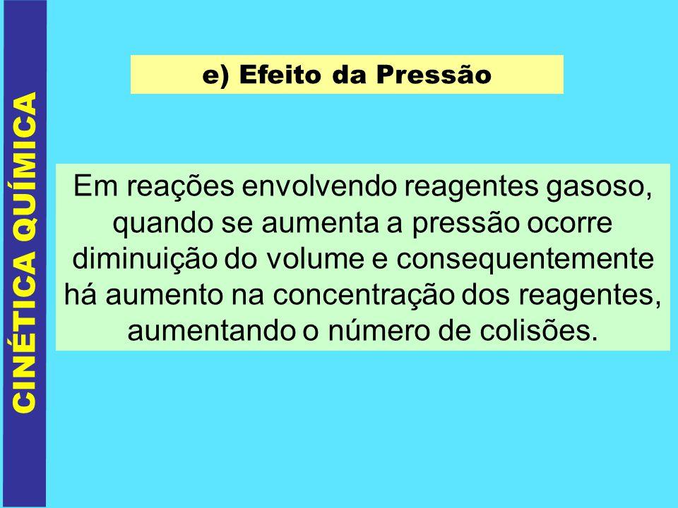 e) Efeito da Pressão