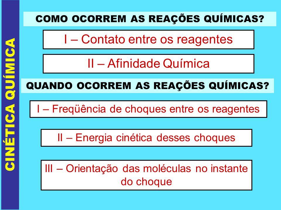 I – Contato entre os reagentes