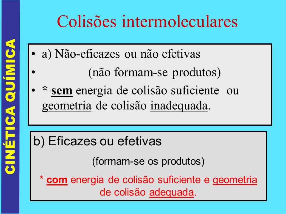 Colisões intermoleculares
