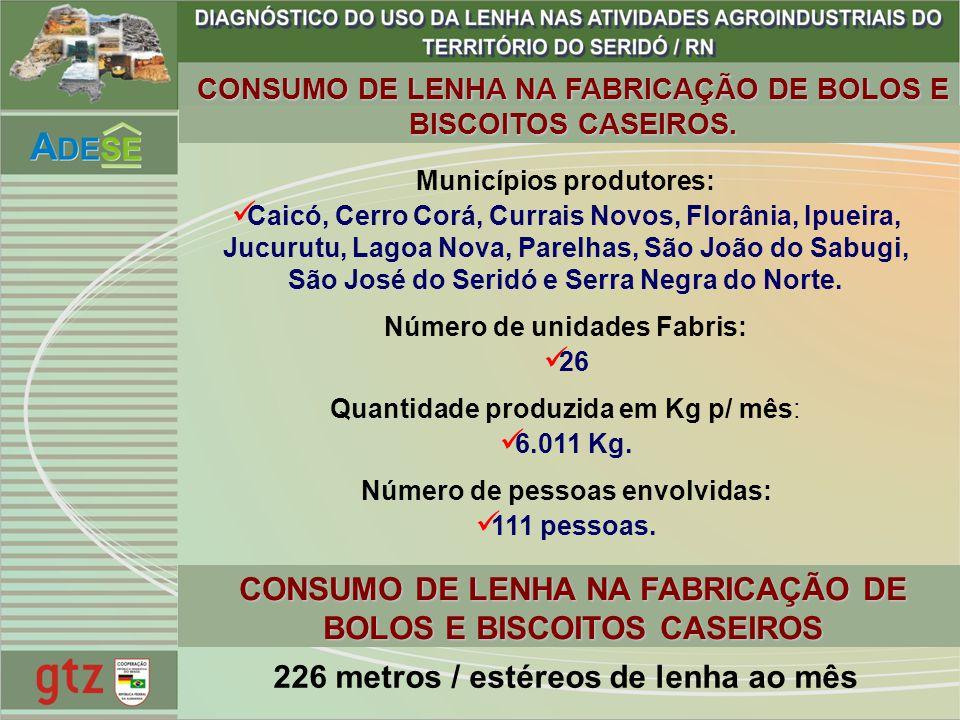 CONSUMO DE LENHA NA FABRICAÇÃO DE BOLOS E BISCOITOS CASEIROS