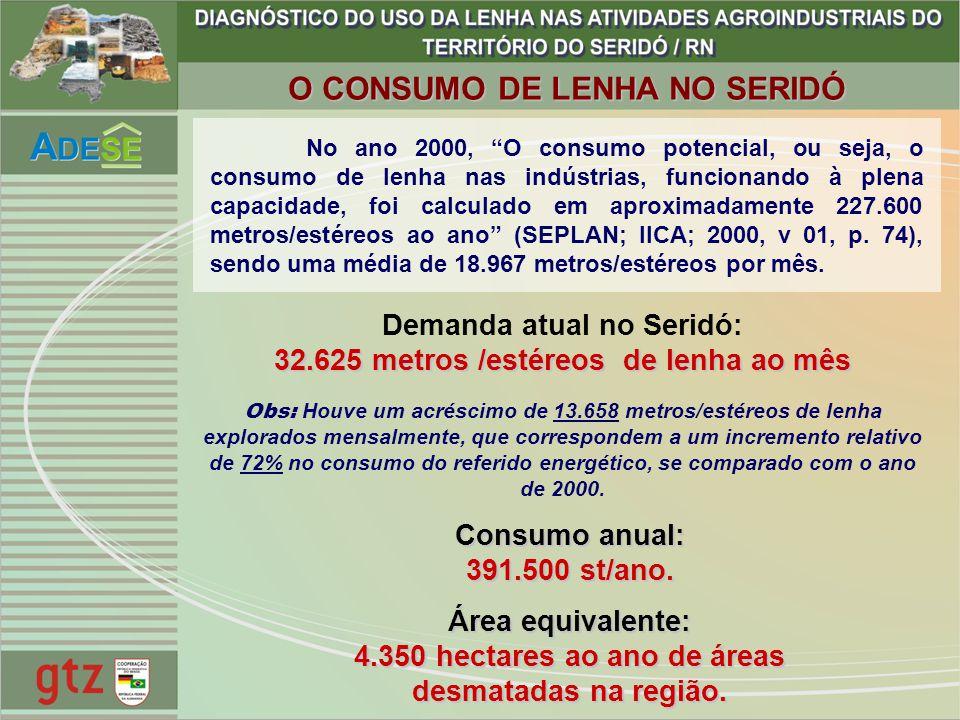 O CONSUMO DE LENHA NO SERIDÓ