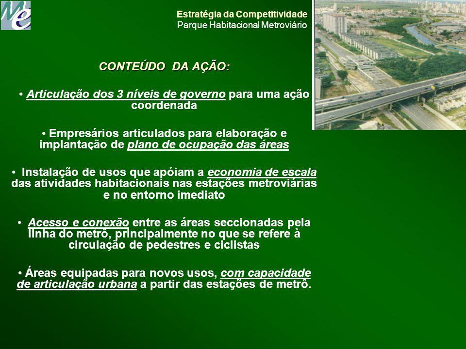 Estratégia da Competitividade Parque Habitacional Metroviário