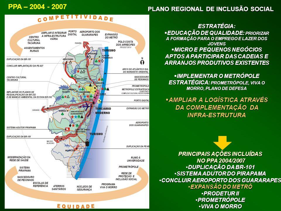 PPA – 2004 - 2007 PLANO REGIONAL DE INCLUSÃO SOCIAL