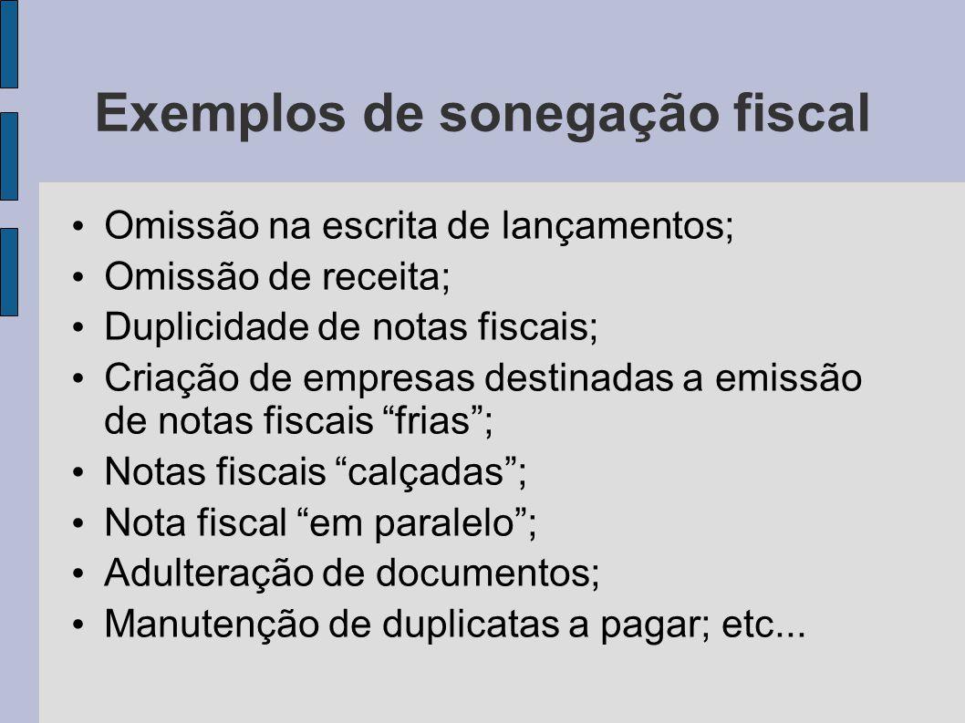 Exemplos de sonegação fiscal