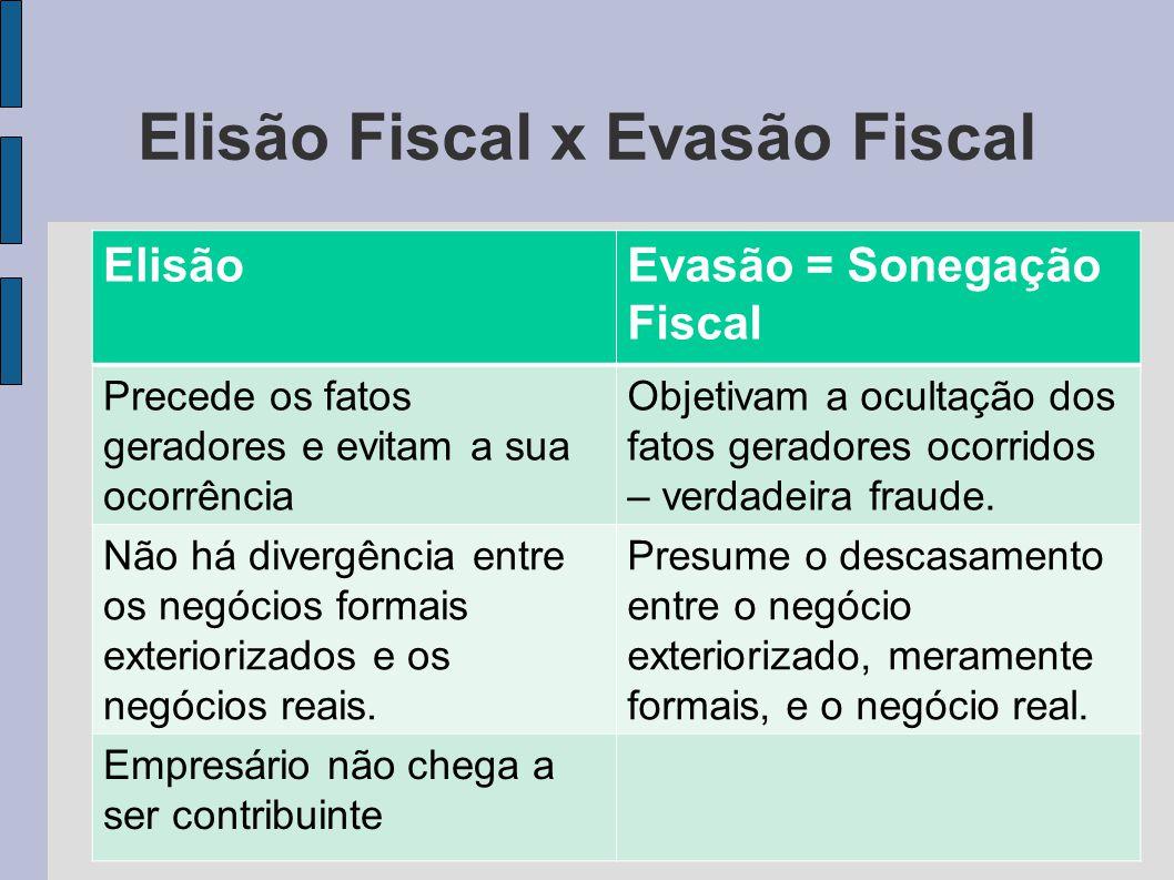 Elisão Fiscal x Evasão Fiscal