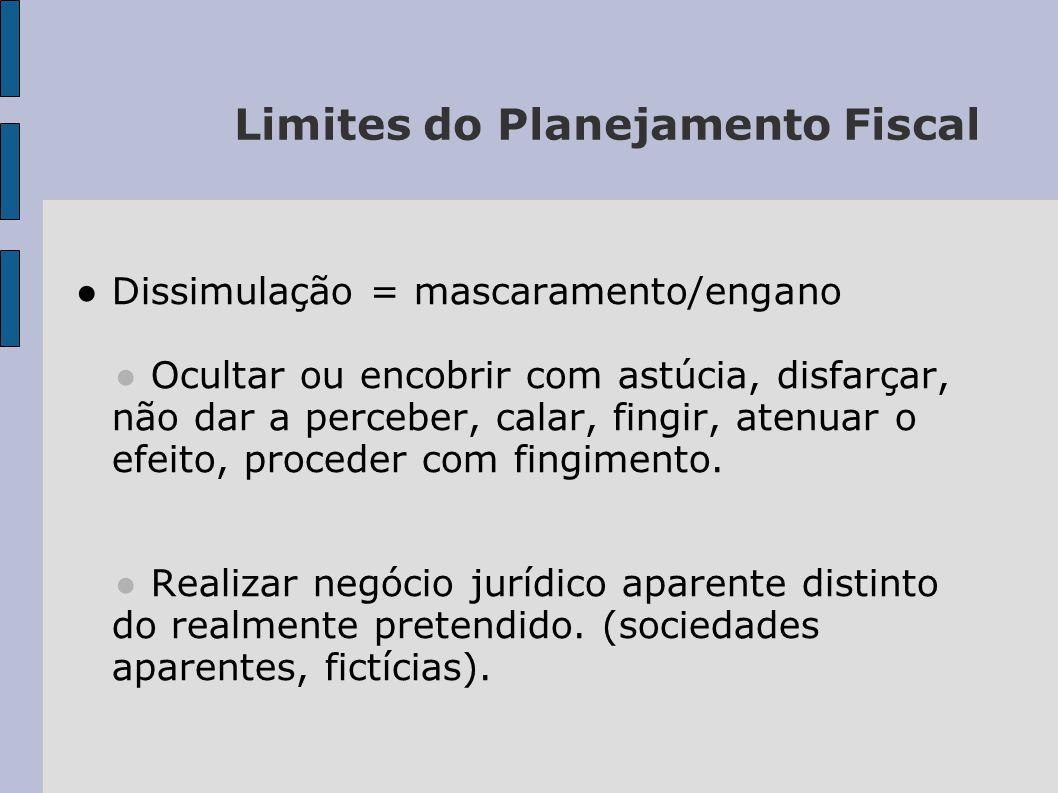 Limites do Planejamento Fiscal