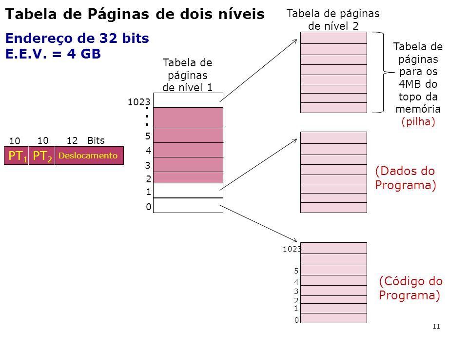 Tabela de páginas para os 4MB do topo da memória