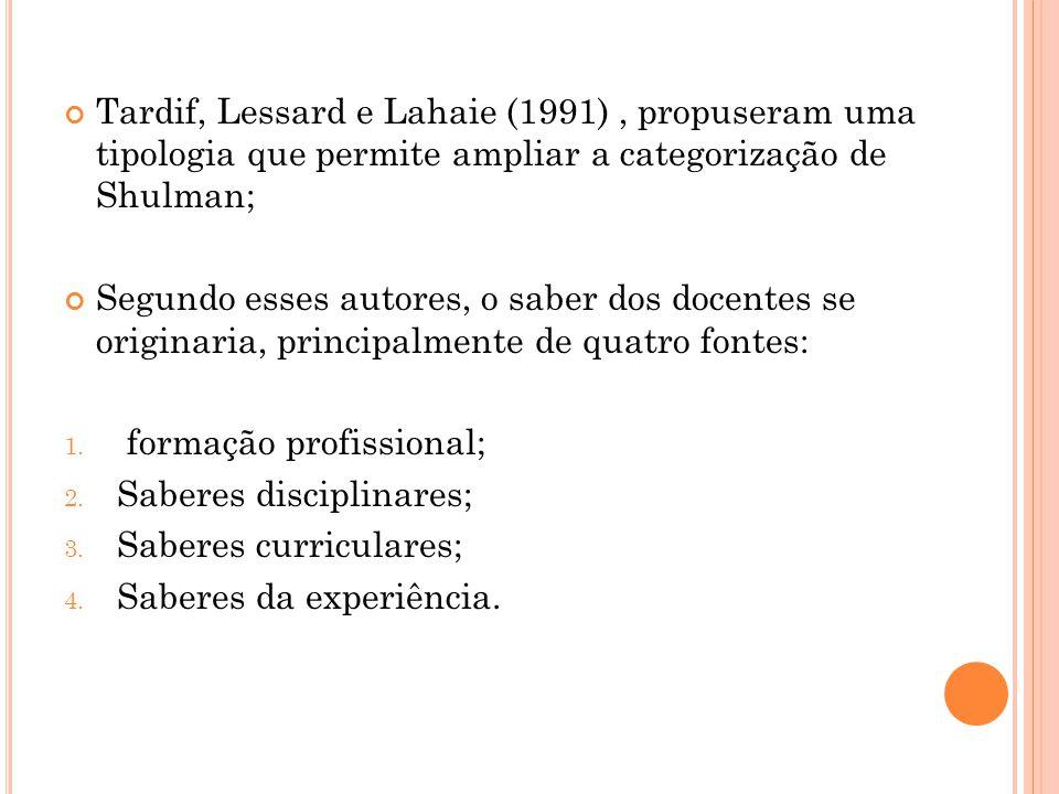 Tardif, Lessard e Lahaie (1991) , propuseram uma tipologia que permite ampliar a categorização de Shulman;