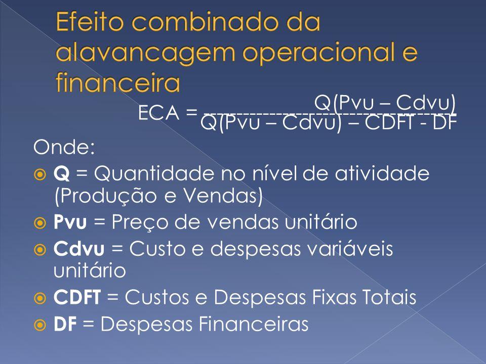 Efeito combinado da alavancagem operacional e financeira