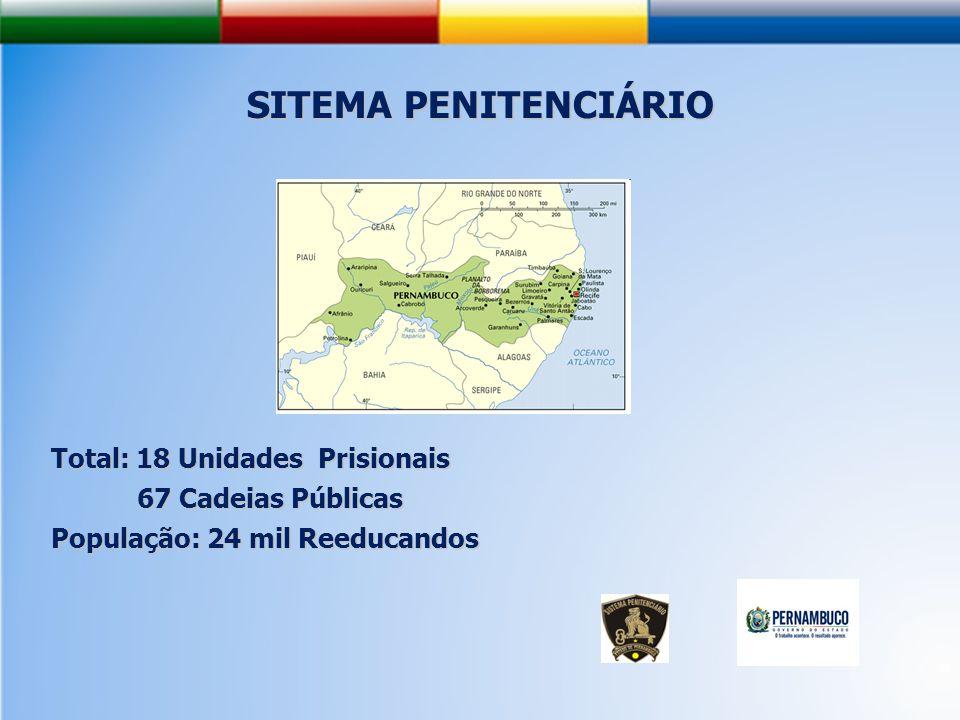 SITEMA PENITENCIÁRIO Total: 18 Unidades Prisionais 67 Cadeias Públicas