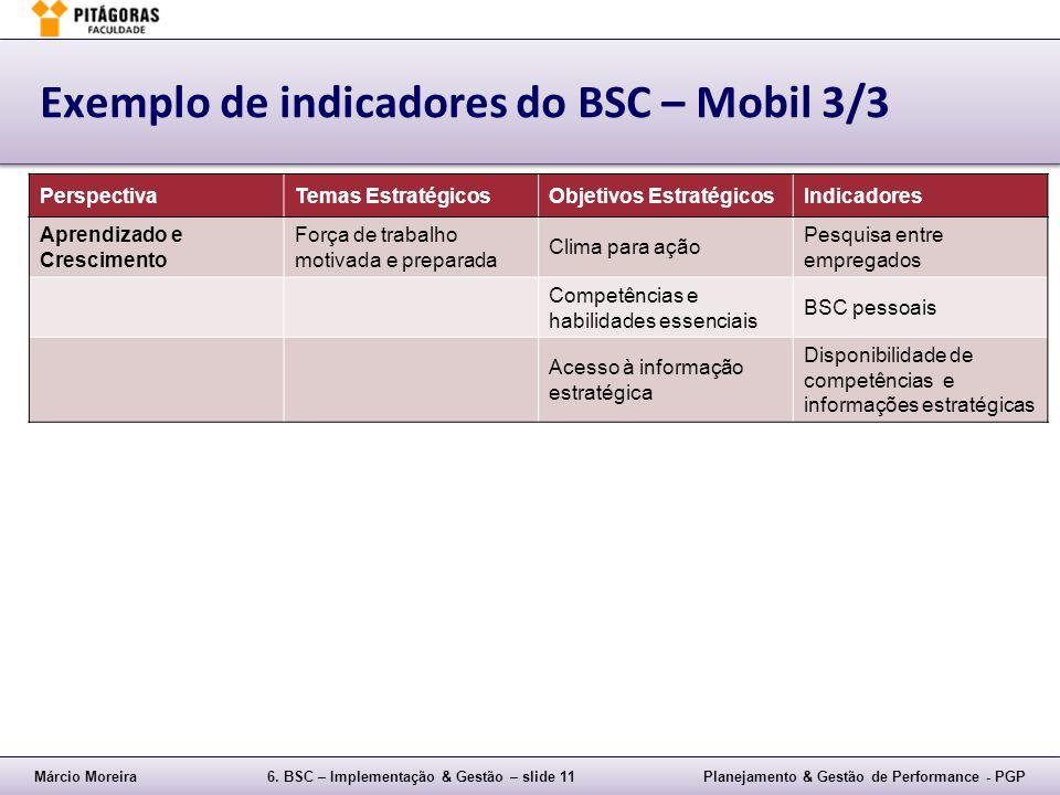 Exemplo de indicadores do BSC – Mobil 3/3