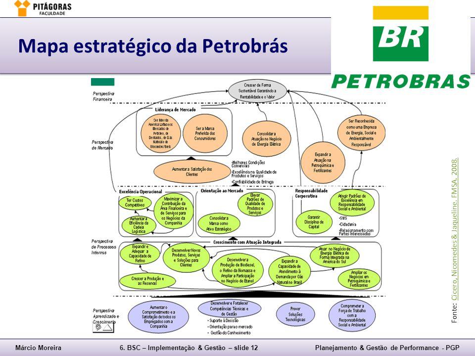 Mapa estratégico da Petrobrás