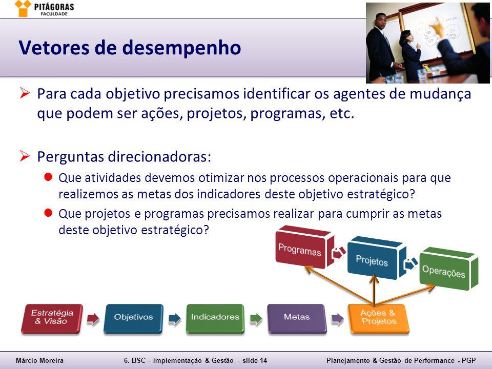 Vetores de desempenho Para cada objetivo precisamos identificar os agentes de mudança que podem ser ações, projetos, programas, etc.