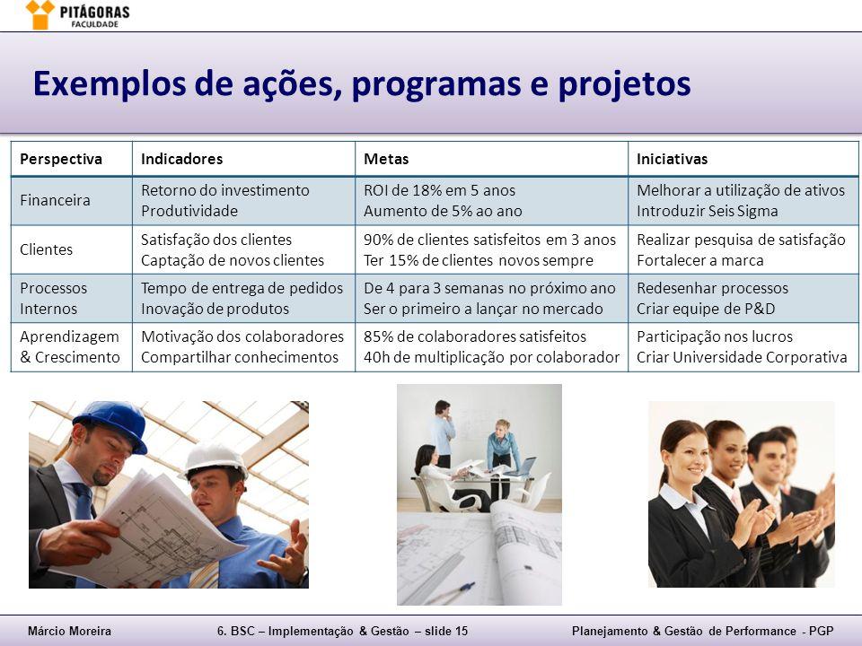 Exemplos de ações, programas e projetos