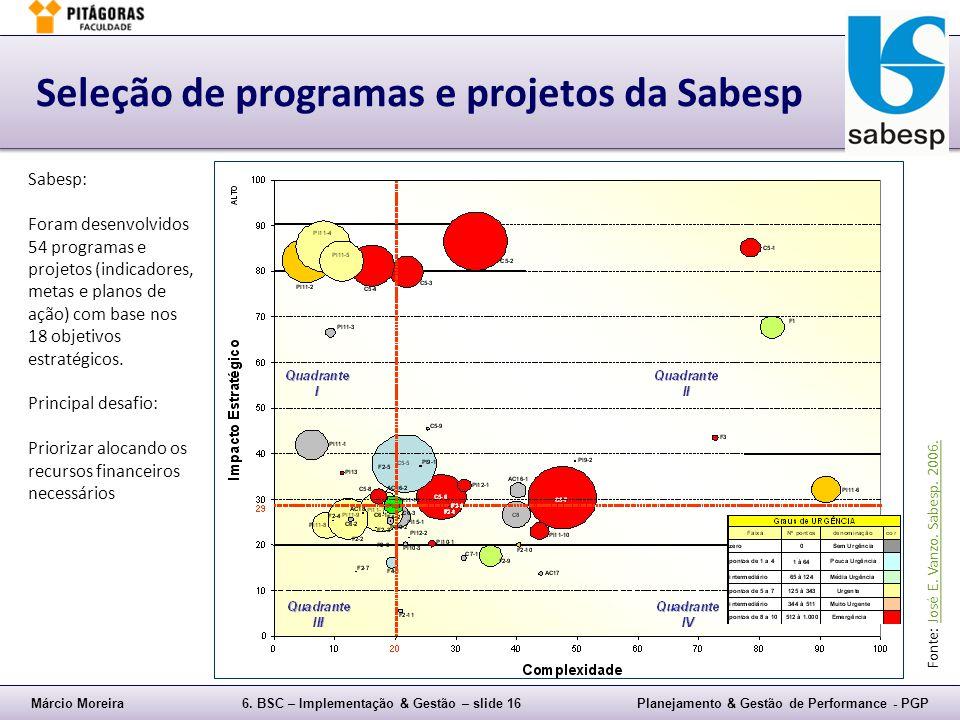 Seleção de programas e projetos da Sabesp