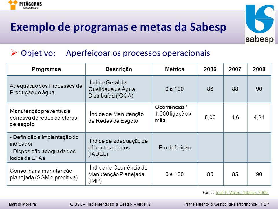 Exemplo de programas e metas da Sabesp