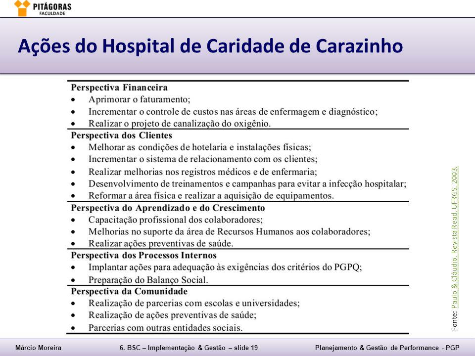 Ações do Hospital de Caridade de Carazinho