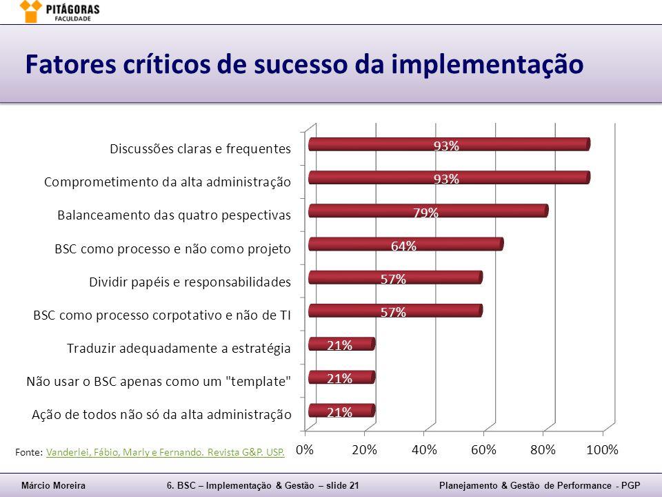 Fatores críticos de sucesso da implementação