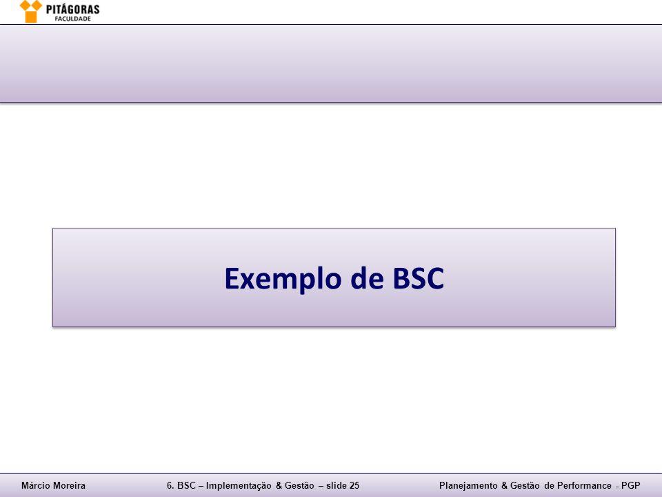 Exemplo de BSC