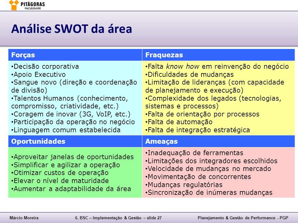 Análise SWOT da área Forças Fraquezas Decisão corporativa