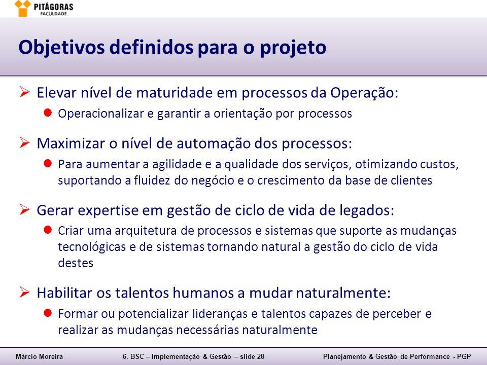 Objetivos definidos para o projeto