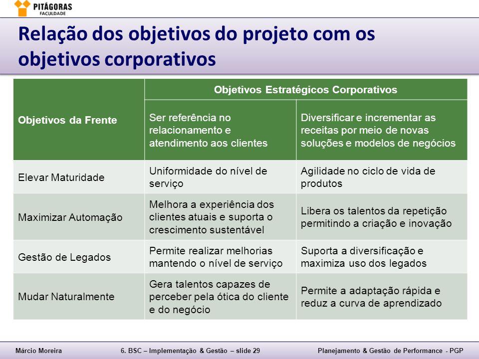 Relação dos objetivos do projeto com os objetivos corporativos