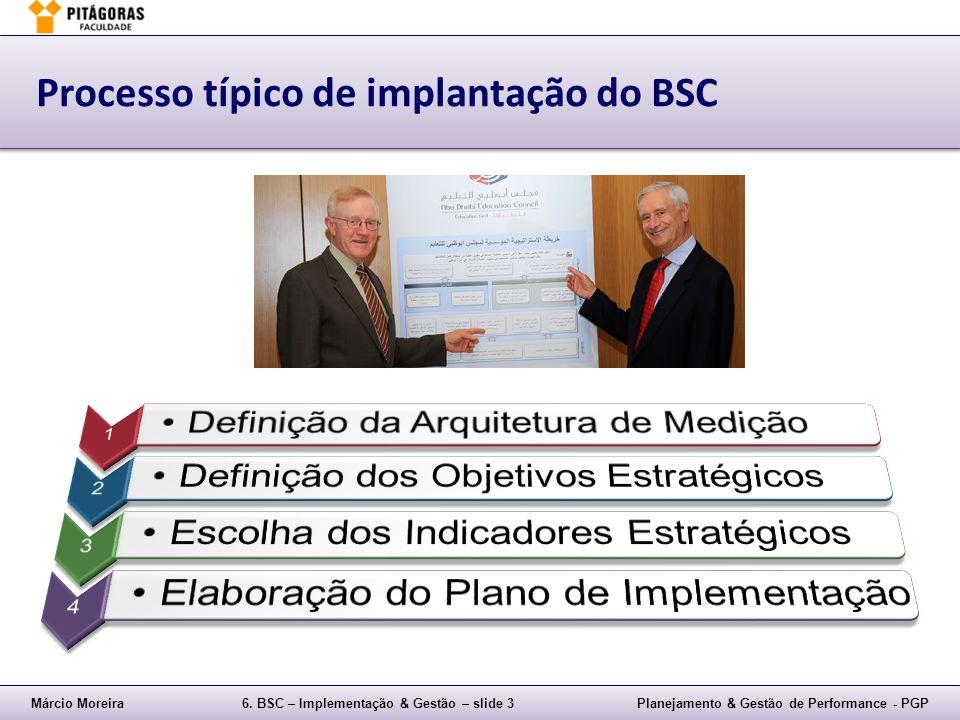 Processo típico de implantação do BSC