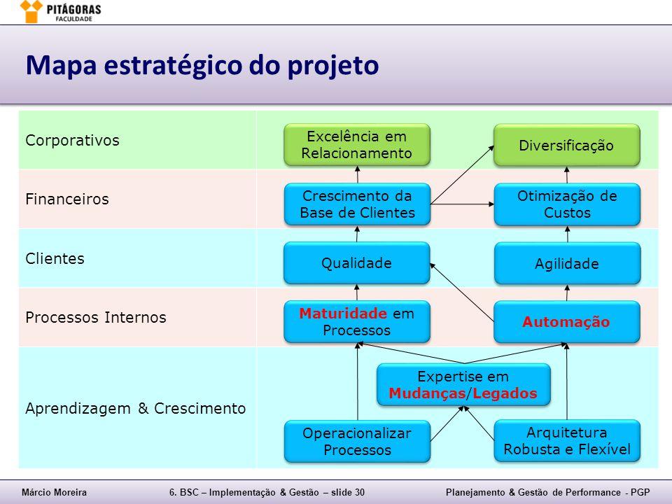 Mapa estratégico do projeto