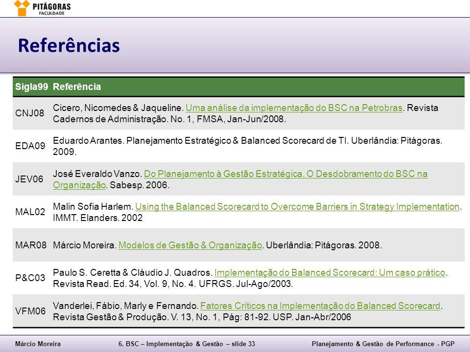 Referências Sigla99 Referência CNJ08