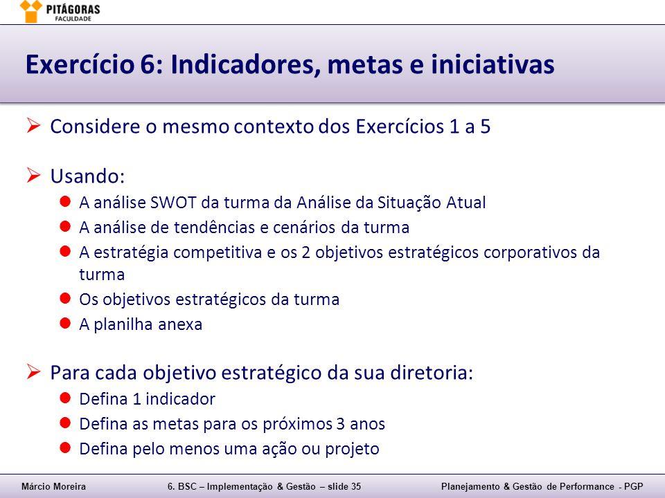 Exercício 6: Indicadores, metas e iniciativas