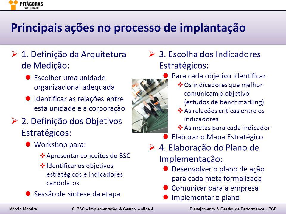 Principais ações no processo de implantação
