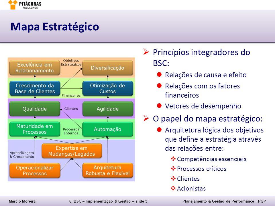 Mapa Estratégico Princípios integradores do BSC: