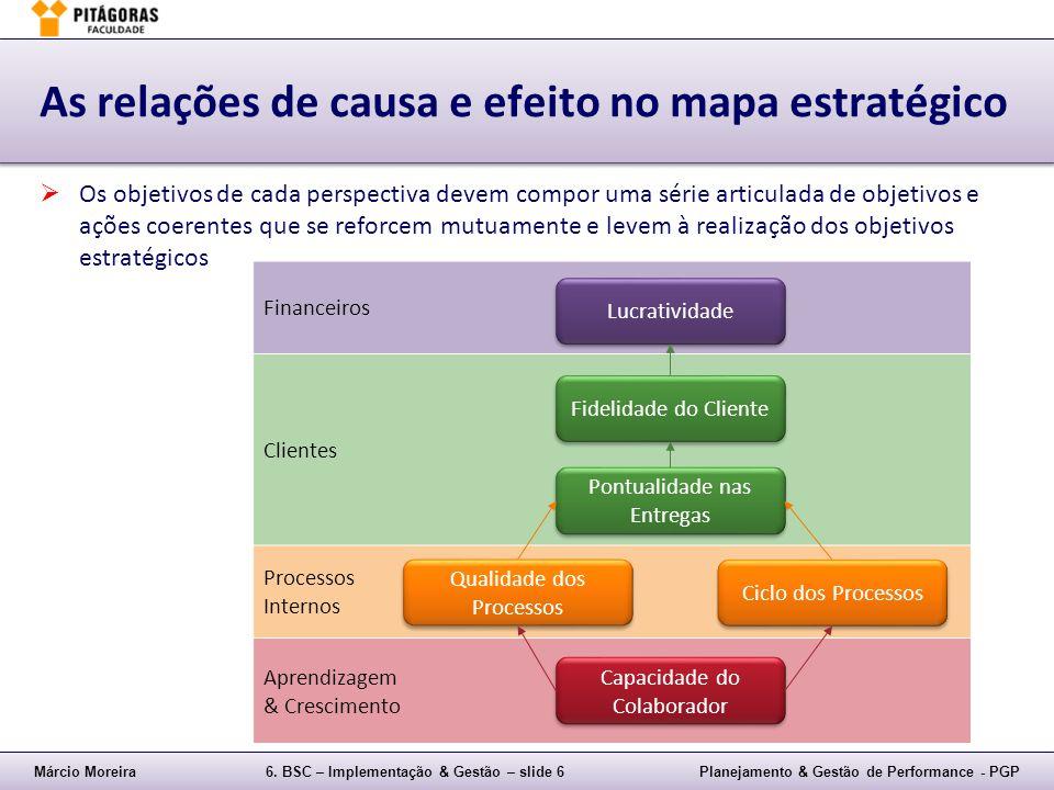 As relações de causa e efeito no mapa estratégico