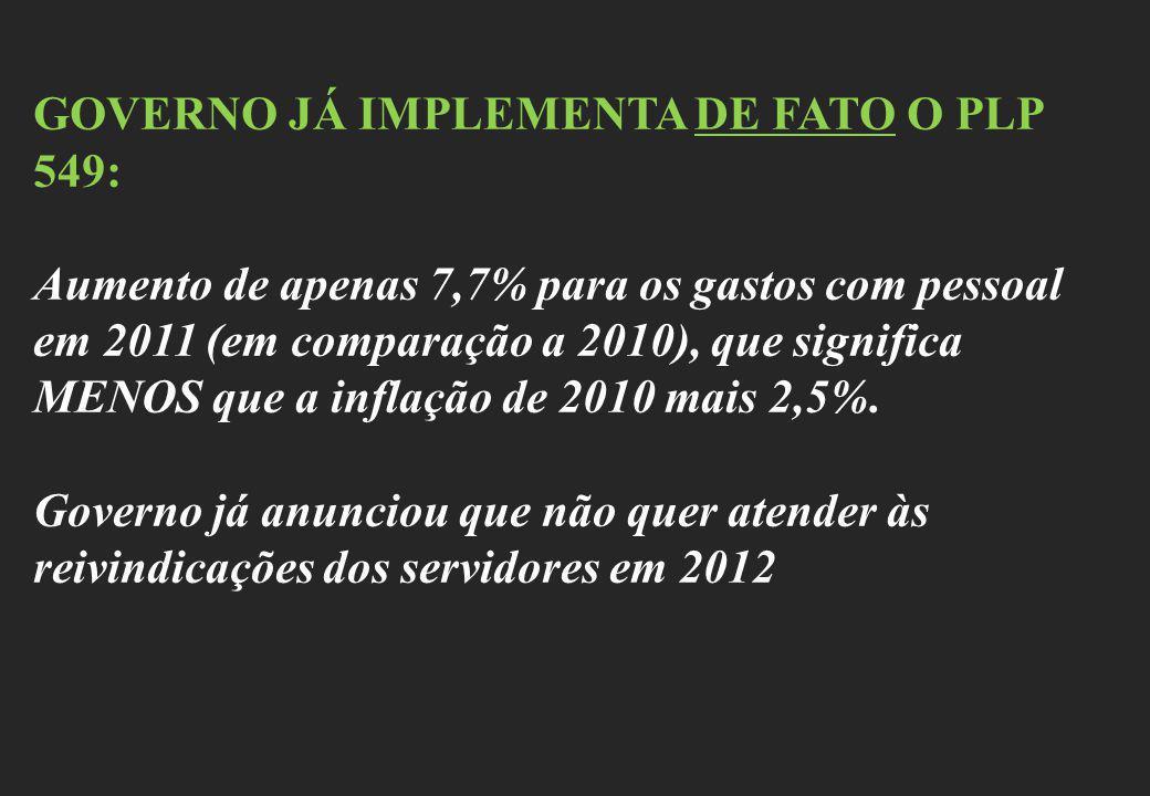 GOVERNO JÁ IMPLEMENTA DE FATO O PLP 549: