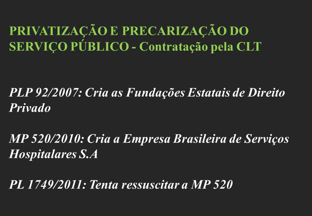 PRIVATIZAÇÃO E PRECARIZAÇÃO DO SERVIÇO PÚBLICO - Contratação pela CLT