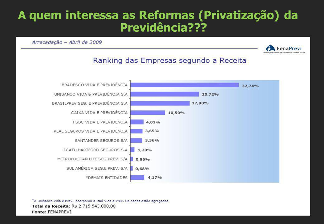 A quem interessa as Reformas (Privatização) da Previdência
