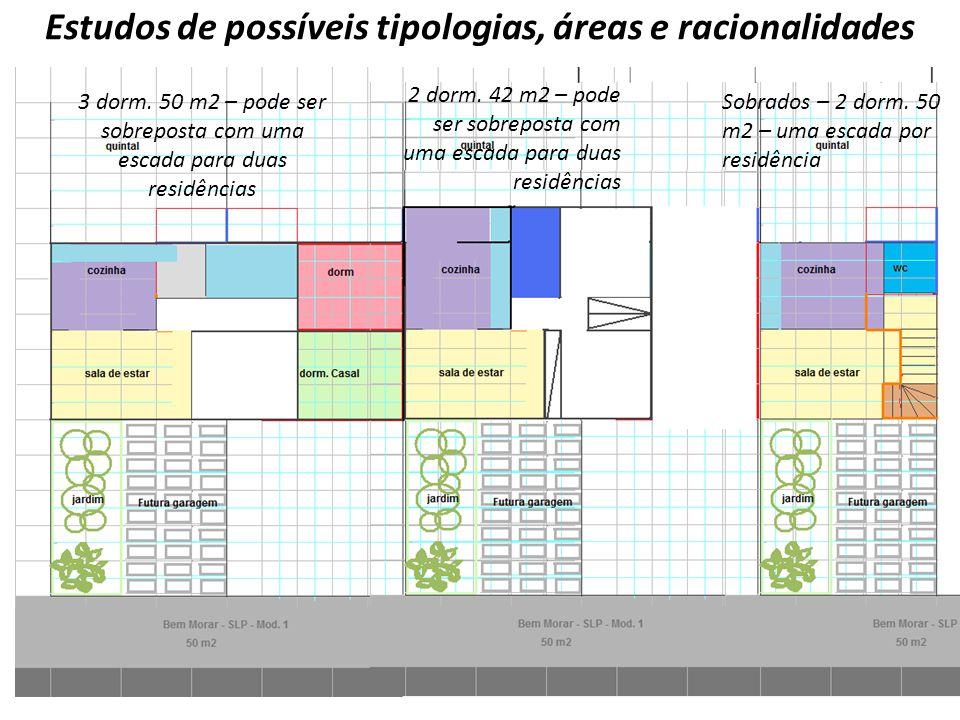 Estudos de possíveis tipologias, áreas e racionalidades