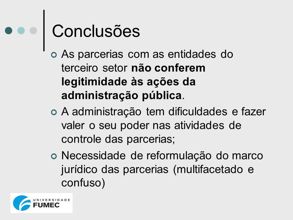 Conclusões As parcerias com as entidades do terceiro setor não conferem legitimidade às ações da administração pública.