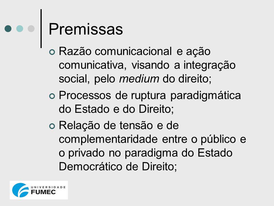 Premissas Razão comunicacional e ação comunicativa, visando a integração social, pelo medium do direito;