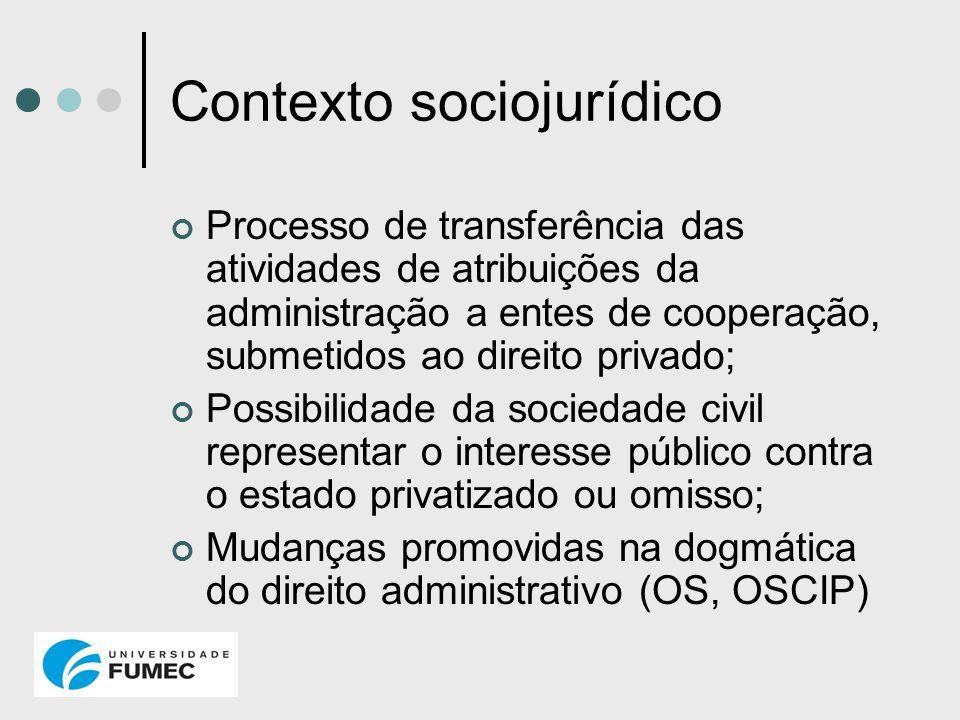 Contexto sociojurídico