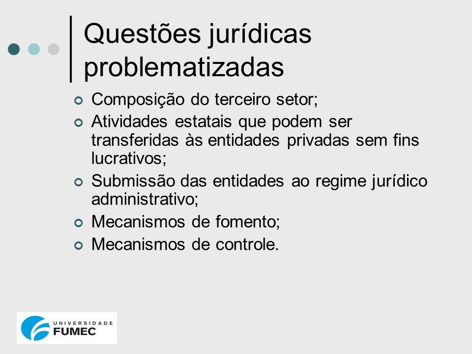 Questões jurídicas problematizadas