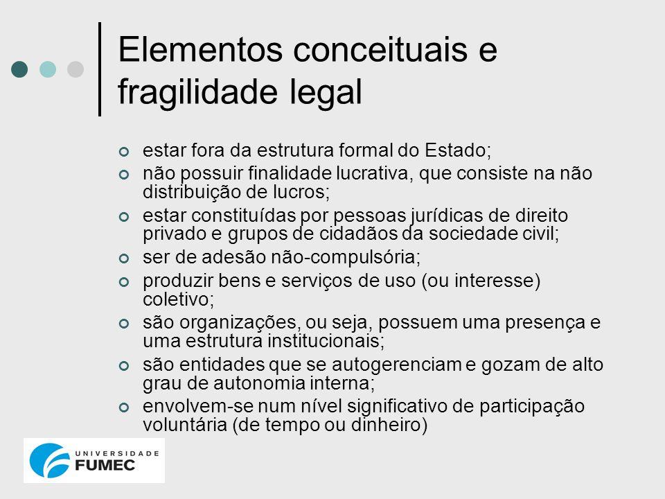 Elementos conceituais e fragilidade legal