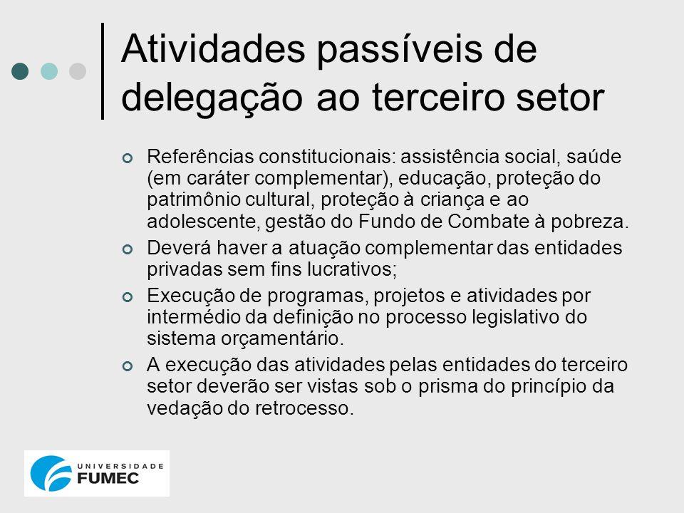Atividades passíveis de delegação ao terceiro setor