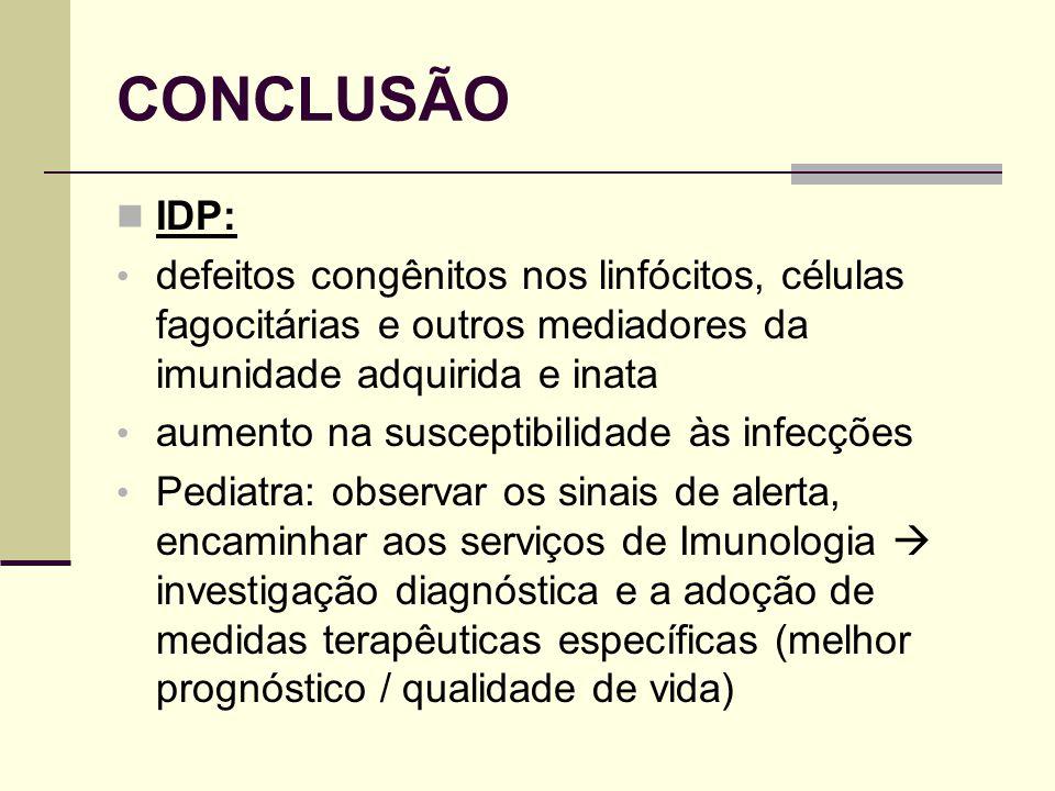 CONCLUSÃO IDP: defeitos congênitos nos linfócitos, células fagocitárias e outros mediadores da imunidade adquirida e inata.