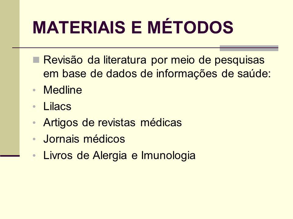 MATERIAIS E MÉTODOS Revisão da literatura por meio de pesquisas em base de dados de informações de saúde: