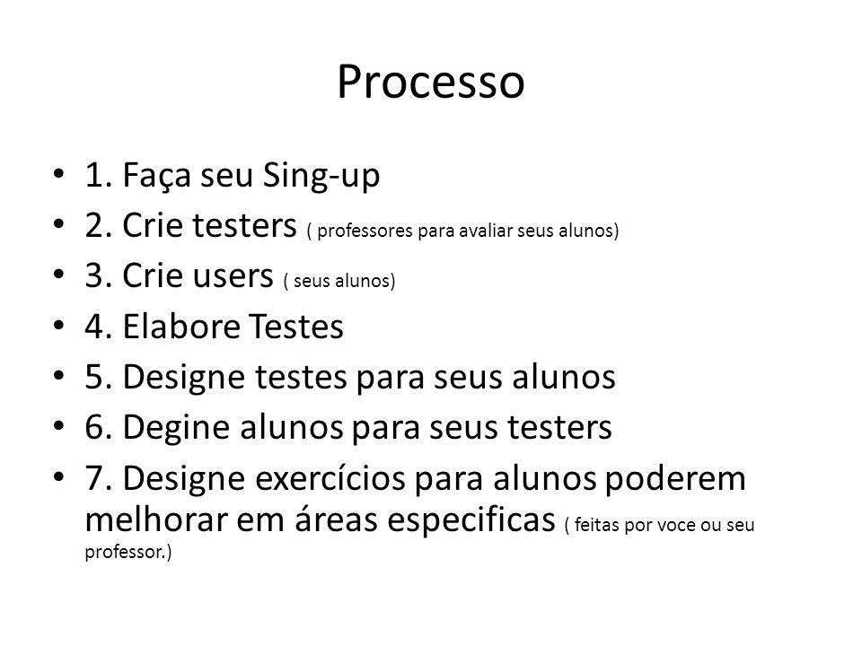 Processo 1. Faça seu Sing-up