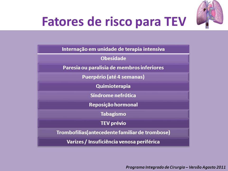 Fatores de risco para TEV